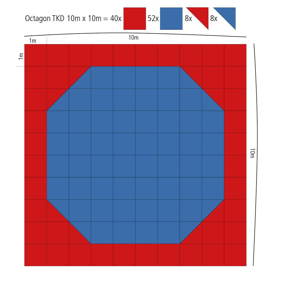 Taekwondo Competition Octagon Set of Jigsaw Mats 10 x 10 m x 2 cm blue/red